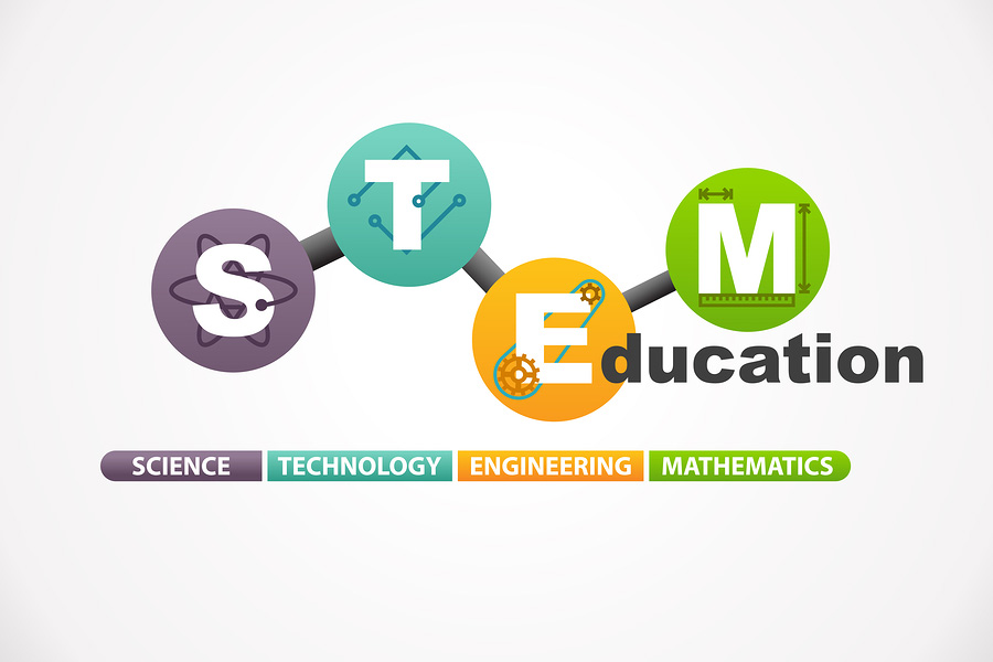 What is STEM and Is It Important for Education?