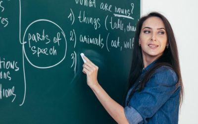 English as a Second Language Classes for Adults